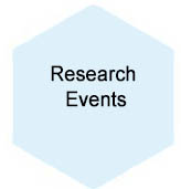 Research events